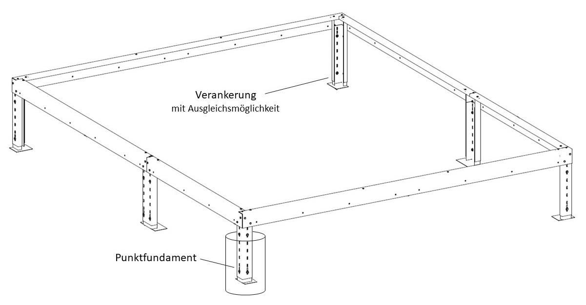 Details des Stahlfundamentrahmens für unsere Gewächshäuser